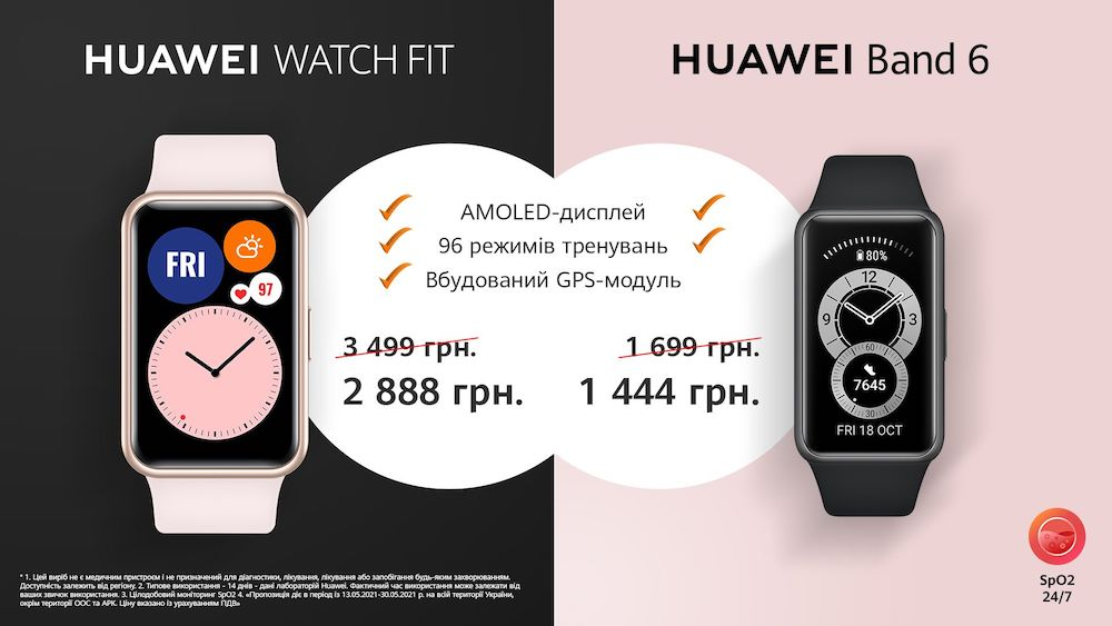 Huawei Band 6 Watch Fit Price