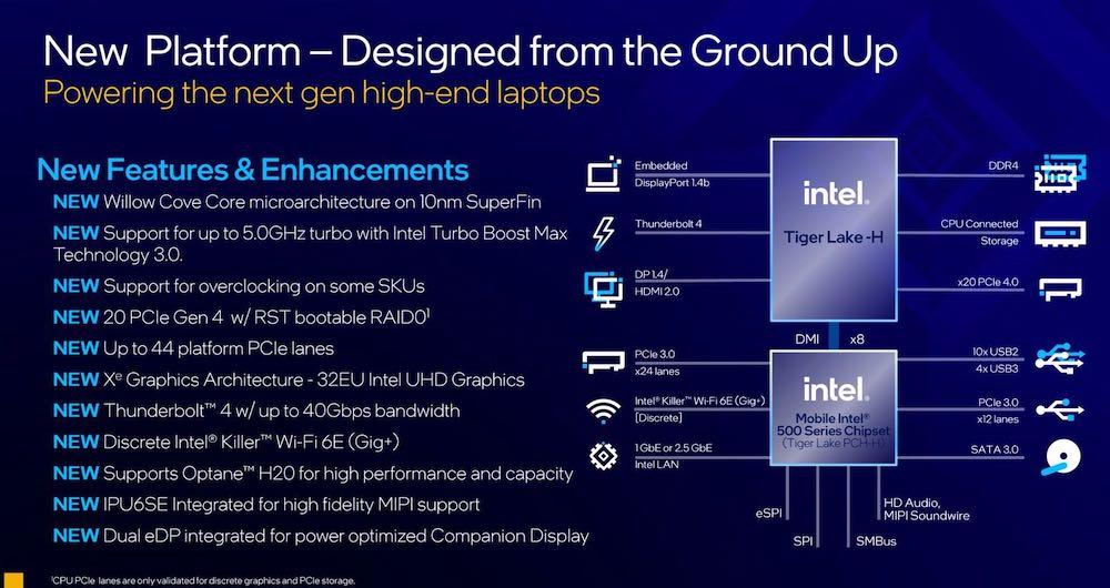Intel 11th gen Tiger Lake H