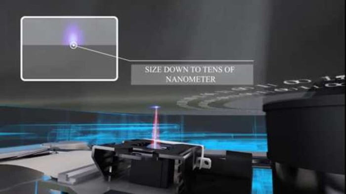 Optical Drive 700 TB