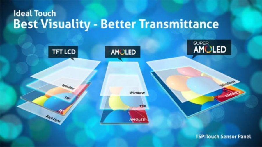 Samsung TFT Amoled