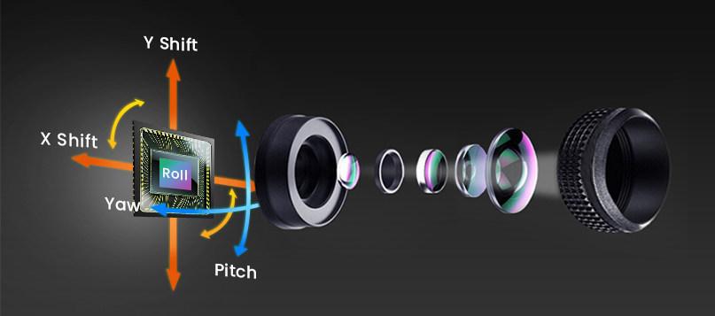 Sensor-Shift OIS