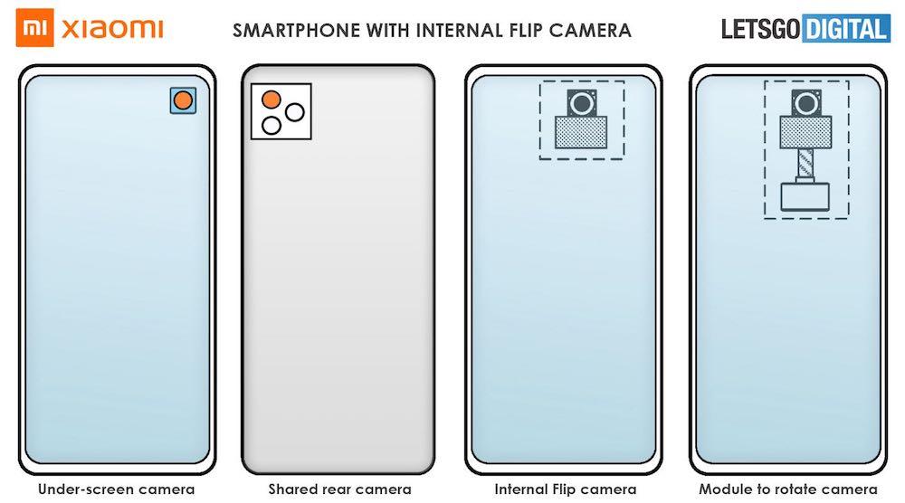 Xiaomi smartphone under-screen flip camera patent