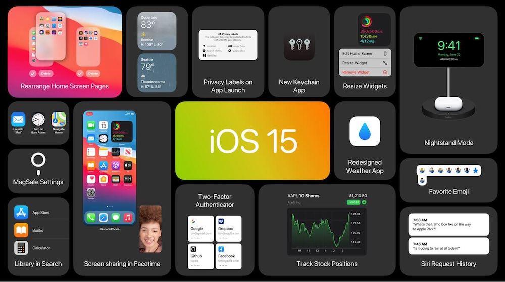 Apple iOS 15 rumors
