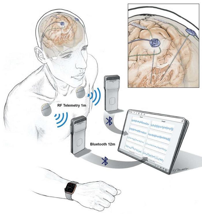 Bluetooth researchers wirelessly