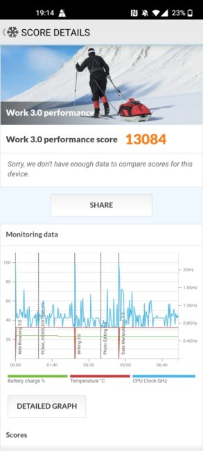OnePlus 9 - Benchmarks