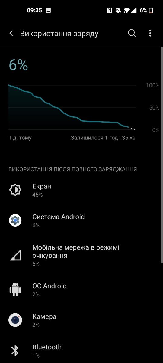 OnePlus 9 - Battery