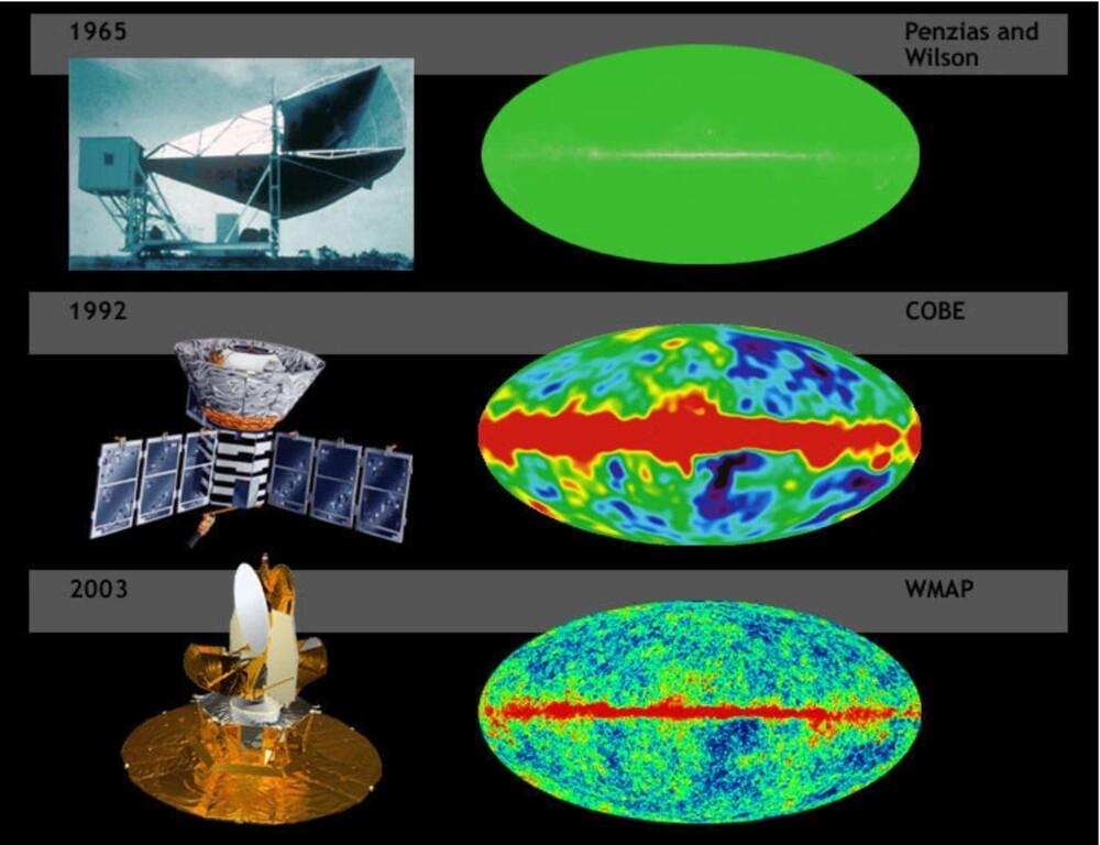 Найнезвичайніші космічні об'єкти. Всесвіт