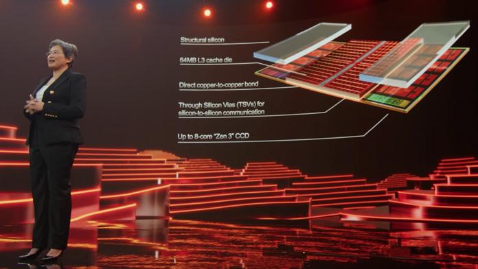 AMD Computex 2021