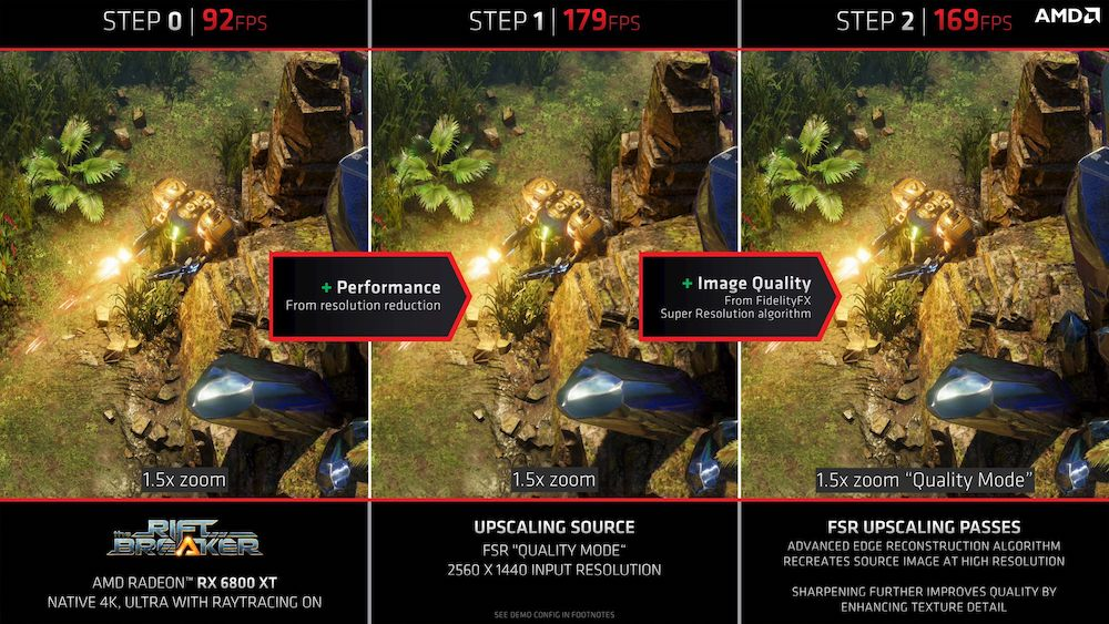 AMD FSR Features
