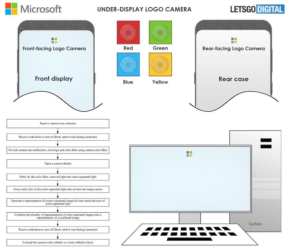 Microsoft Surface under screen logo camera
