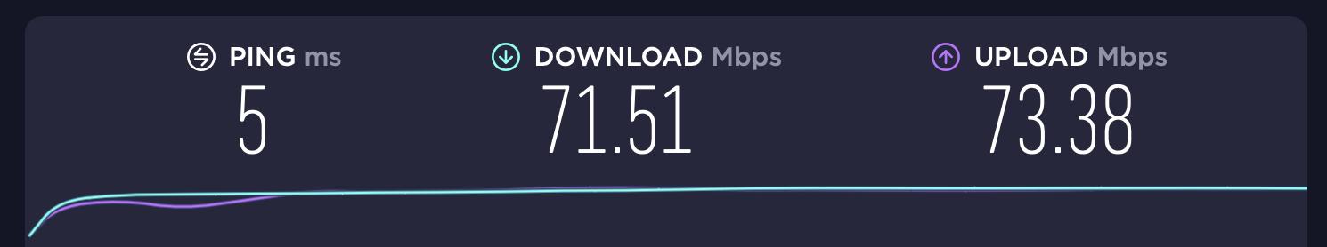 maksymalna prędkość dla planu taryfowego to 80 Mbit/s