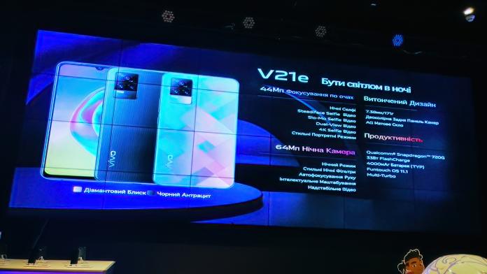 VIVO V21 Presentation