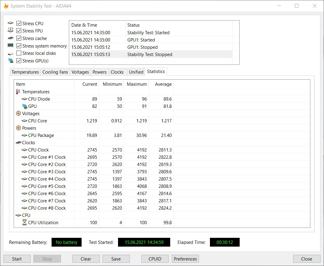 ASUS Mini PC PN50 - System Stability Test