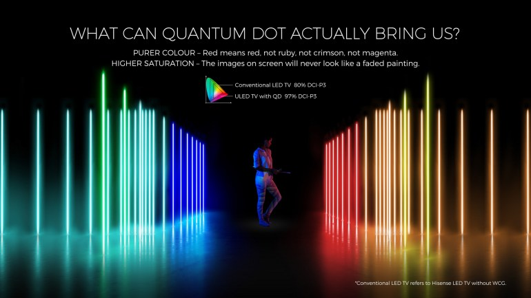 Hisense U7 і U8 Quantum Dot Color