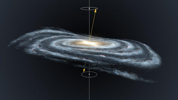 rotation galaxy