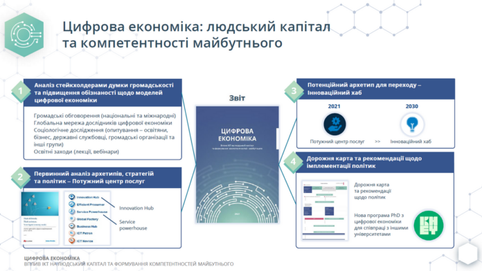 Digital Economy Research