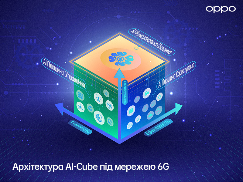 OPPO AI cube