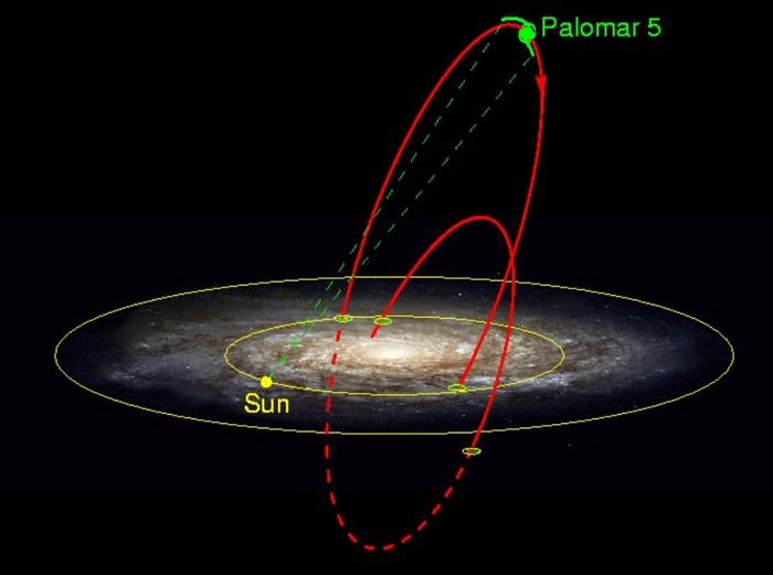 black hole population Palomar 5