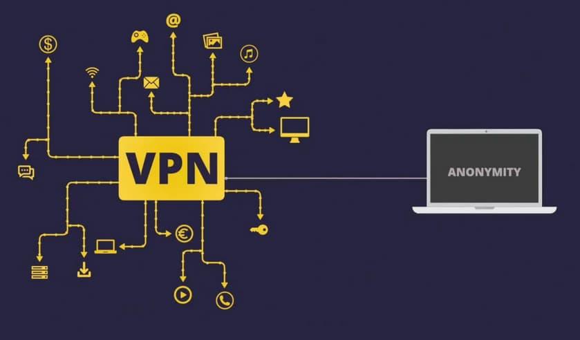 VPN Scheme