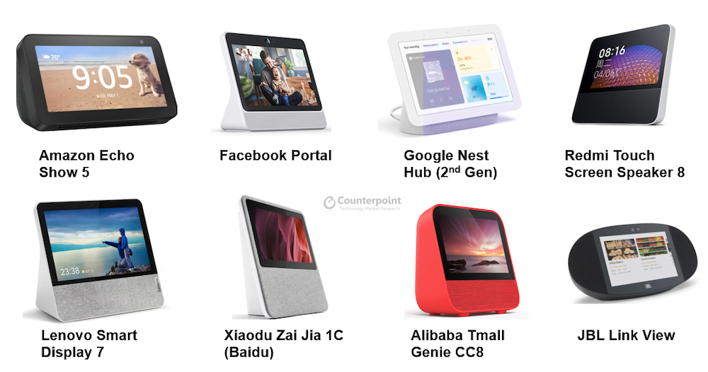 Various Smart Display Devices