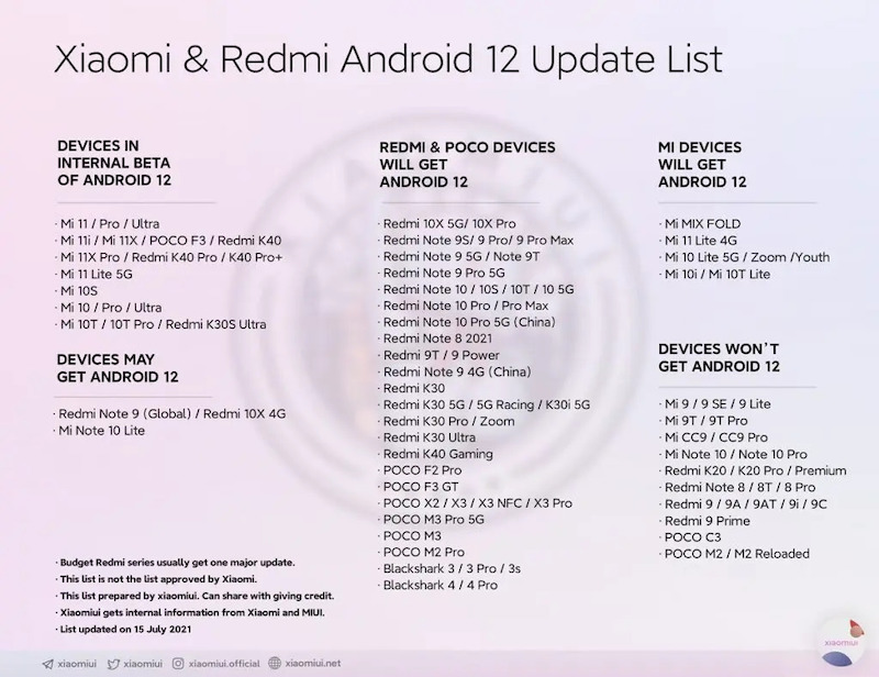 Xiaomi Android 12 List