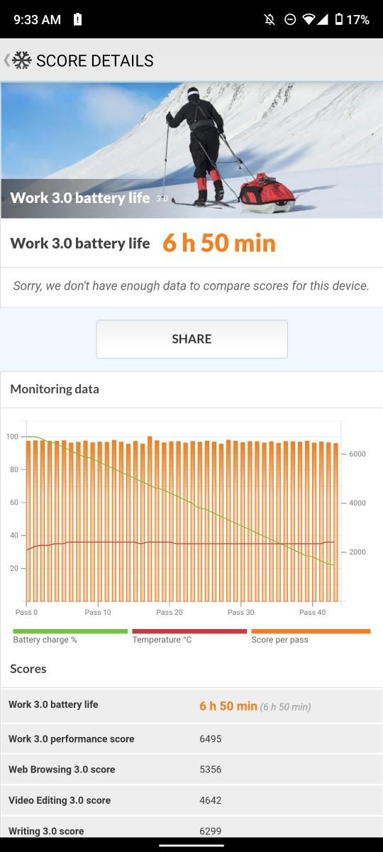Cubot X50 - Battery