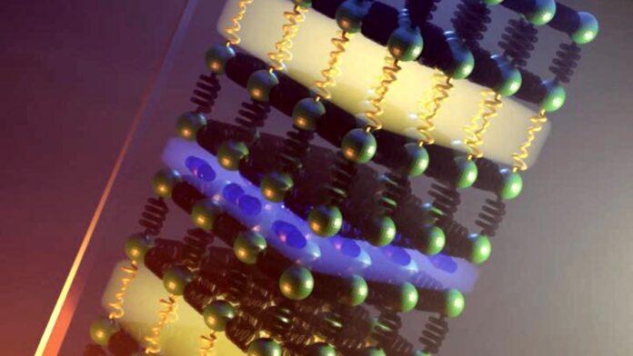 material Bi4O4SeCl2