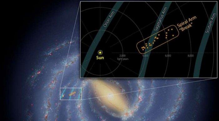 Milky Way's Sagittarius spiral arm