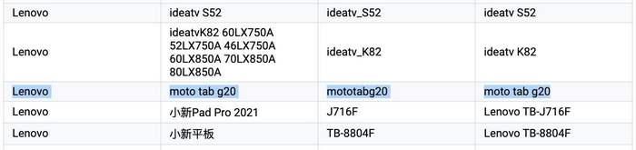 Moto Tab G2