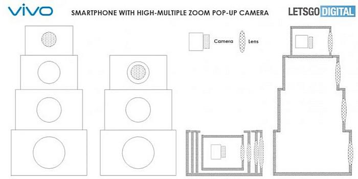 Vivo pop-up rear camera