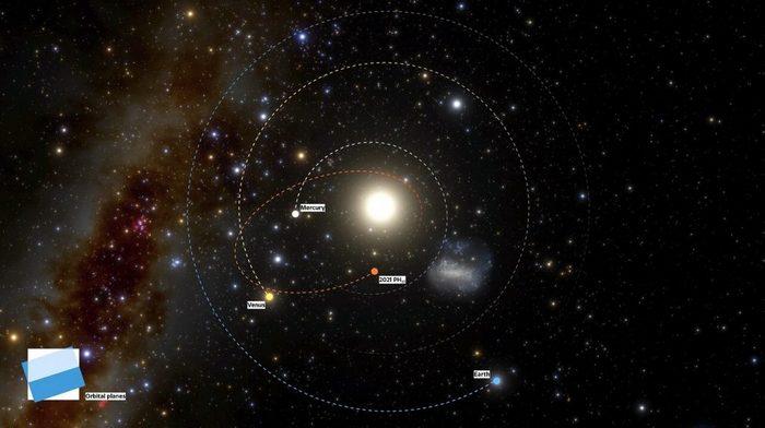 Астрономи відкрили найшвидший астероїд у Сонячній системі PH27
