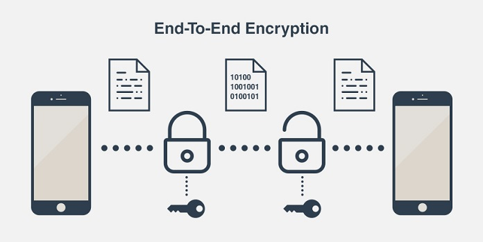 Why You Need Encryption