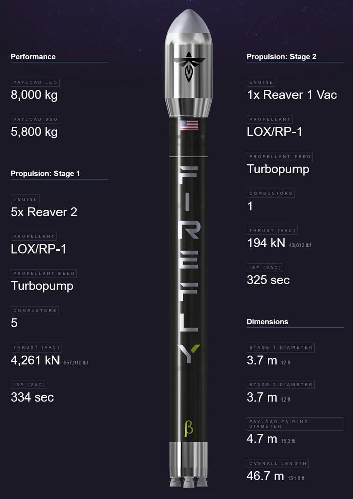 Firefly Aerospace макет ракети Beta