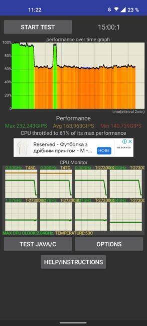 ASUS Zenfone 8 - CPU Throttling Test