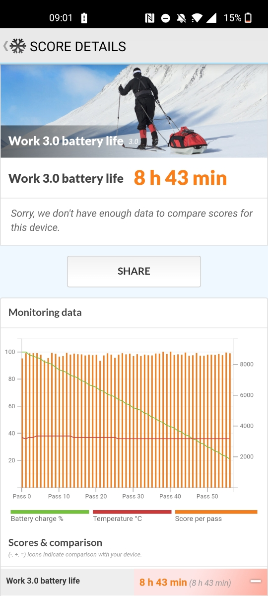 OnePlus Nord 2 5G - Battery