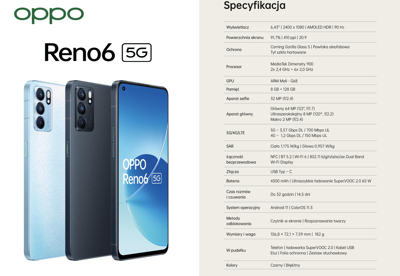 Specyfikacje OPPO Reno6 5G i OPPO Reno6 Pro 5G