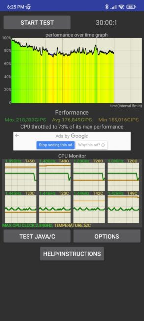 Xiaomi 11T Pro - CPU Throttling Test
