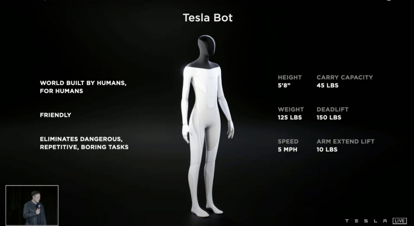 Tesla Bot Ілон Маск