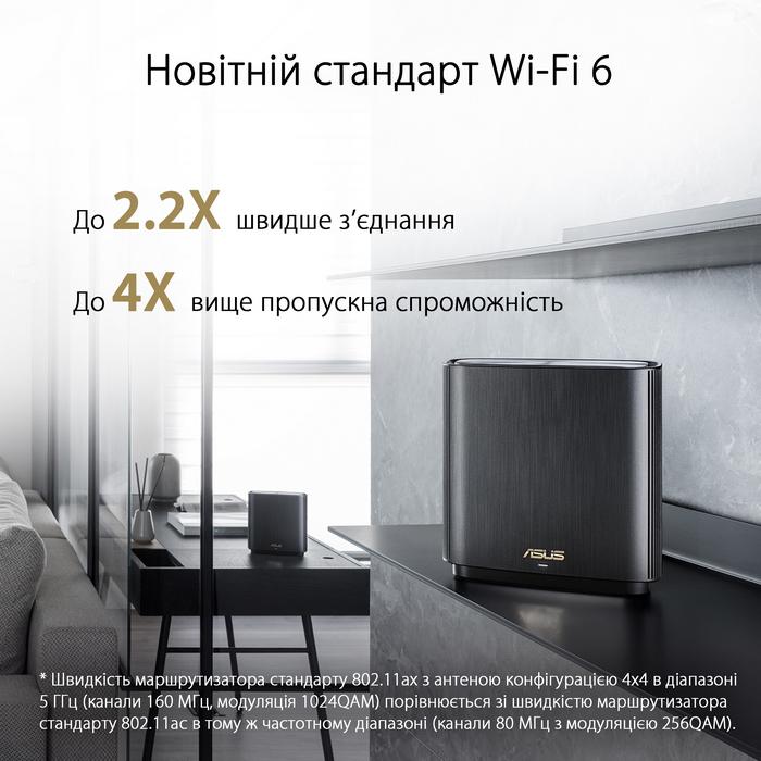 ASUS wifi-6