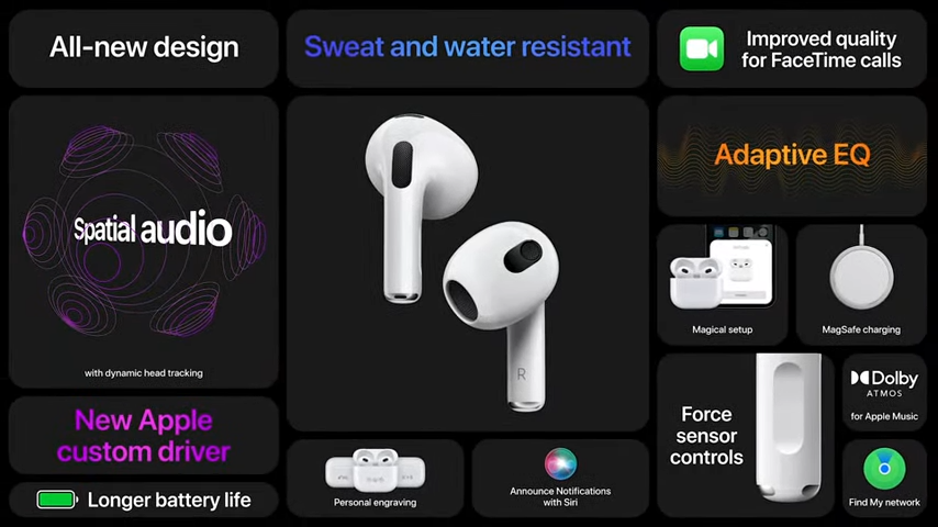 Apple's Unleashed event 2021 - AirPods 3